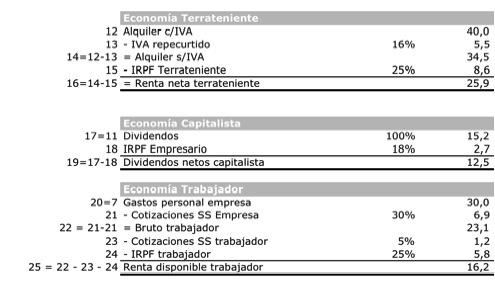 Fiscalidad_agentes