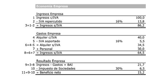 Fiscalidad_empresa