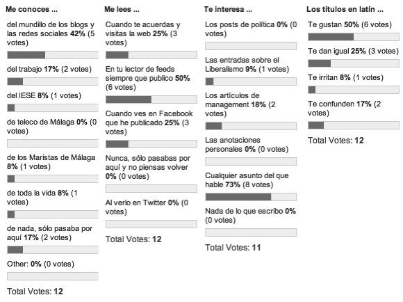 Resultados_encuesta_09